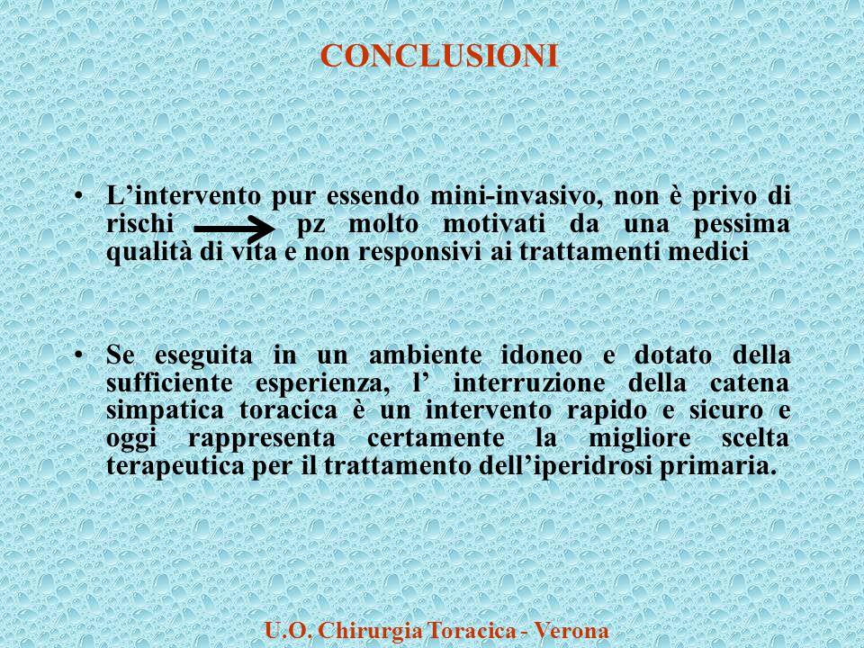 CONCLUSIONI Lintervento pur essendo mini-invasivo, non è privo di rischi pz molto motivati da una pessima qualità di vita e non responsivi ai trattame