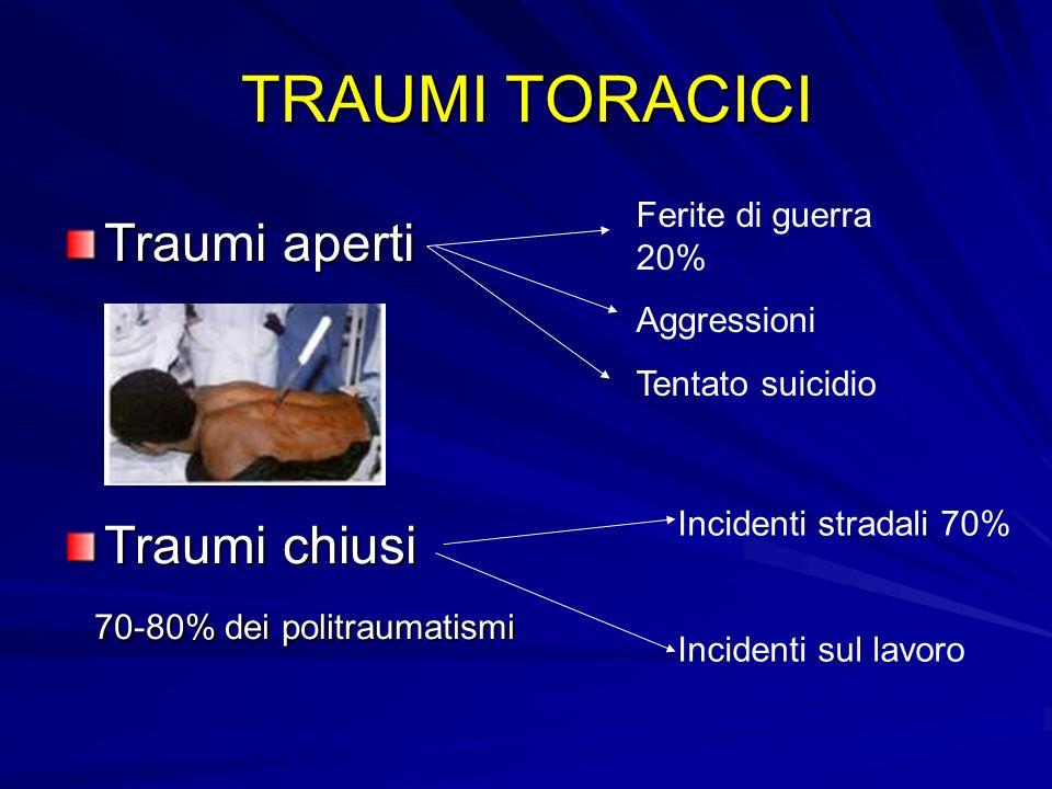 TRAUMI TORACICI Traumi aperti Traumi chiusi 70-80% dei politraumatismi 70-80% dei politraumatismi Ferite di guerra 20% Aggressioni Tentato suicidio In