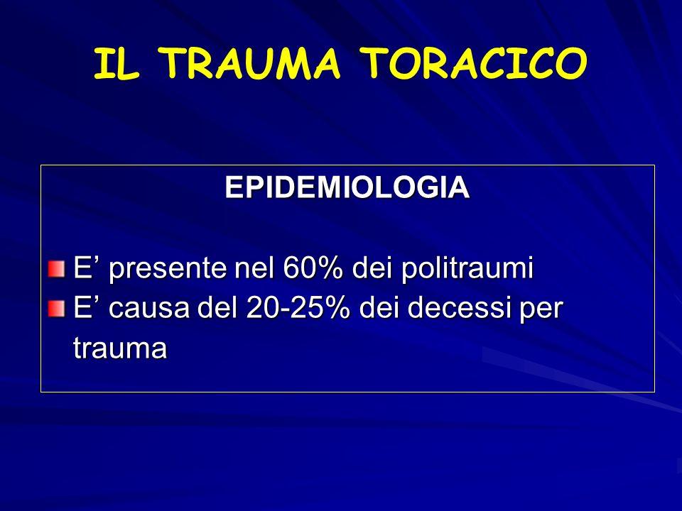 IL TRAUMA TORACICO EPIDEMIOLOGIA E presente nel 60% dei politraumi E causa del 20-25% dei decessi per trauma