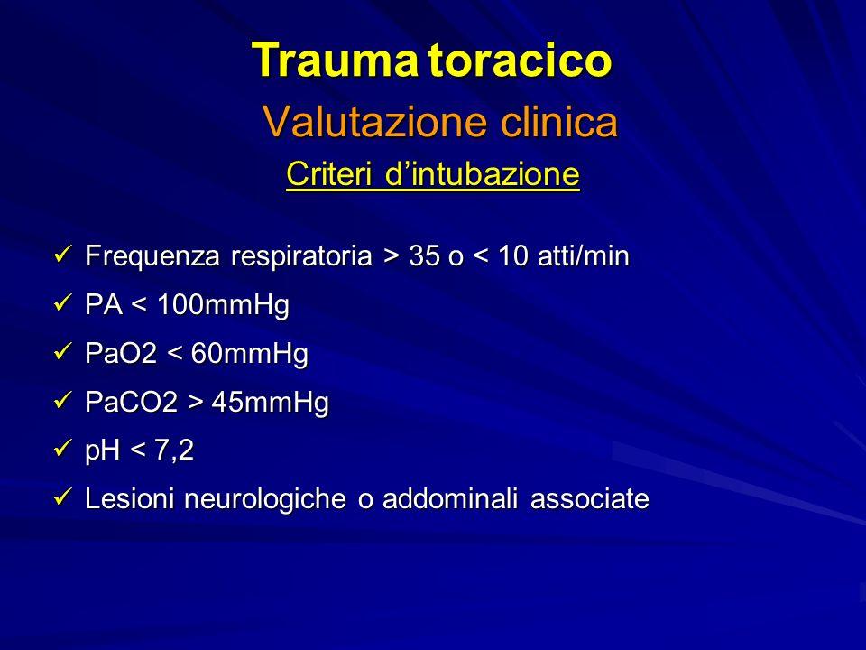 Valutazione clinica Criteri dintubazione Frequenza respiratoria > 35 o 35 o < 10 atti/min PA < 100mmHg PA < 100mmHg PaO2 < 60mmHg PaO2 < 60mmHg PaCO2