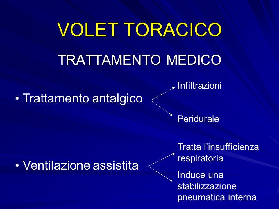 VOLET TORACICO TRATTAMENTO MEDICO Trattamento antalgico Ventilazione assistita Infiltrazioni Peridurale Tratta linsufficienza respiratoria Induce una