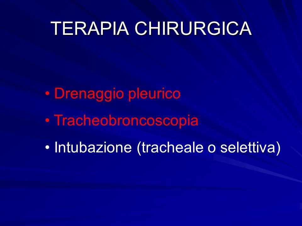 TERAPIA CHIRURGICA Drenaggio pleurico Tracheobroncoscopia Intubazione (tracheale o selettiva)