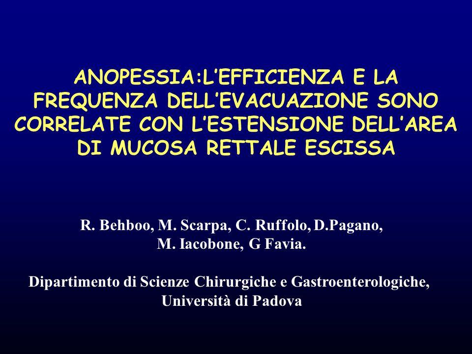 ANOPESSIA:LEFFICIENZA E LA FREQUENZA DELLEVACUAZIONE SONO CORRELATE CON LESTENSIONE DELLAREA DI MUCOSA RETTALE ESCISSA R. Behboo, M. Scarpa, C. Ruffol