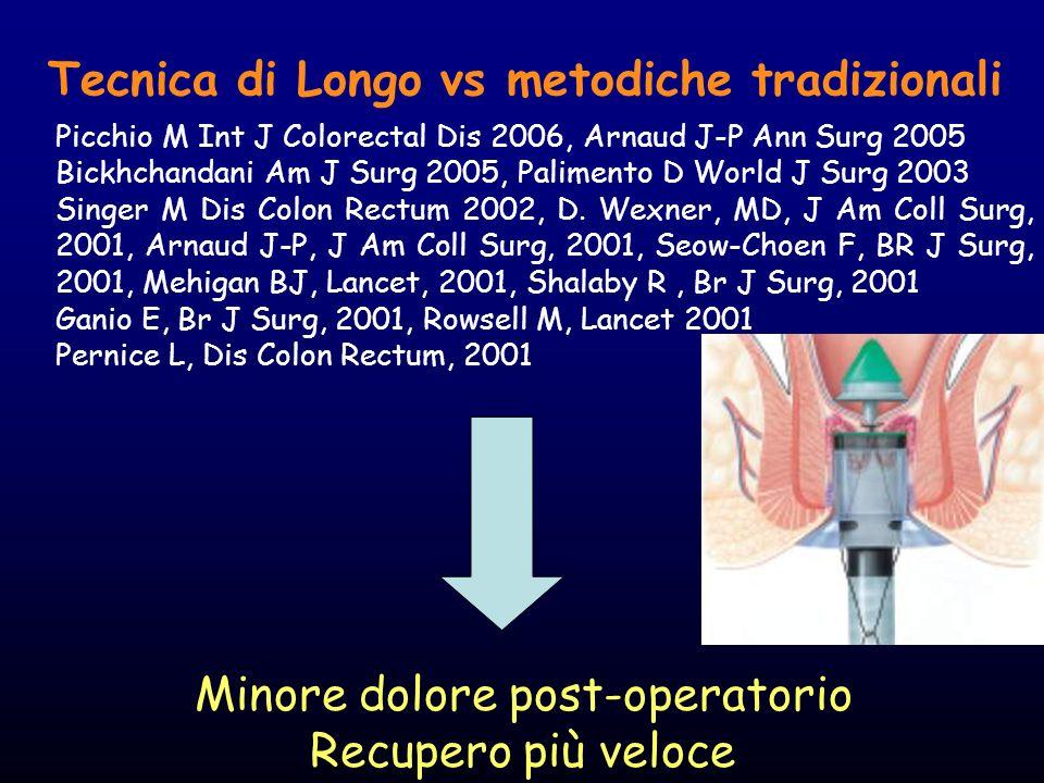 Tecnica di Longo vs metodiche tradizionali Picchio M Int J Colorectal Dis 2006, Arnaud J-P Ann Surg 2005 Bickhchandani Am J Surg 2005, Palimento D Wor