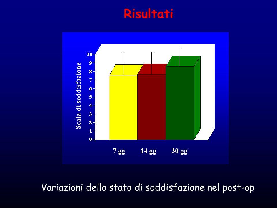 Variazioni dello stato di soddisfazione nel post-op