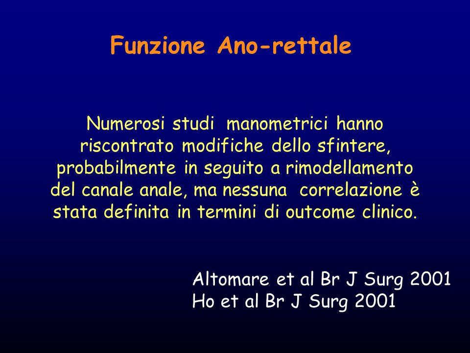 Funzione Ano-rettale Altomare et al Br J Surg 2001 Ho et al Br J Surg 2001 Numerosi studi manometrici hanno riscontrato modifiche dello sfintere, prob