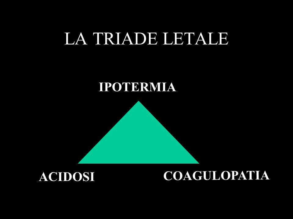 LA TRIADE LETALE IPOTERMIA COAGULOPATIA ACIDOSI