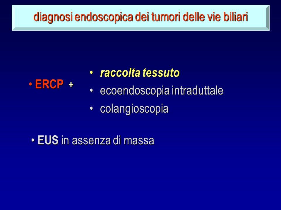 raccolta tessuto raccolta tessuto ecoendoscopia intraduttaleecoendoscopia intraduttale colangioscopiacolangioscopia diagnosi endoscopica dei tumori de