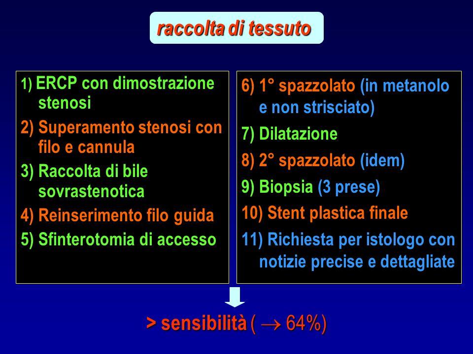 1) ERCP con dimostrazione stenosi 2) Superamento stenosi con filo e cannula 3) Raccolta di bile sovrastenotica 4) Reinserimento filo guida 5) Sfintero