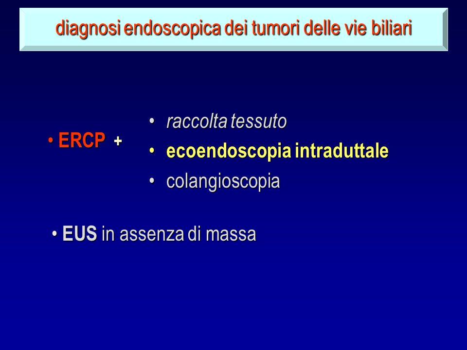 raccolta tessuto raccolta tessuto ecoendoscopia intraduttale ecoendoscopia intraduttale colangioscopiacolangioscopia diagnosi endoscopica dei tumori d