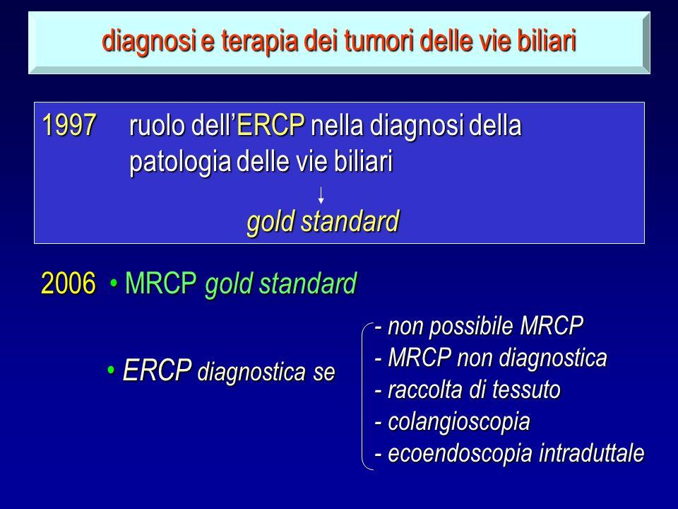 1997 ruolo dellERCP nella diagnosi della patologia delle vie biliari gold standard diagnosi e terapia dei tumori delle vie biliari 2006 MRCP gold stan