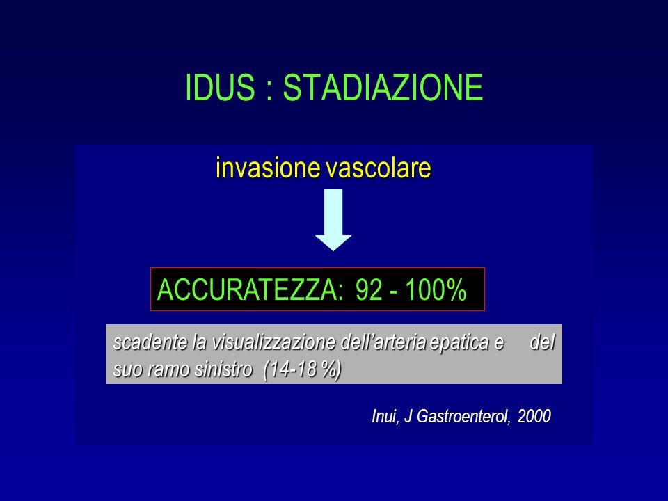IDUS : STADIAZIONE invasione vascolare ACCURATEZZA: 92 - 100% scadente la visualizzazione dellarteria epatica e del suo ramo sinistro (14-18 %) Inui,