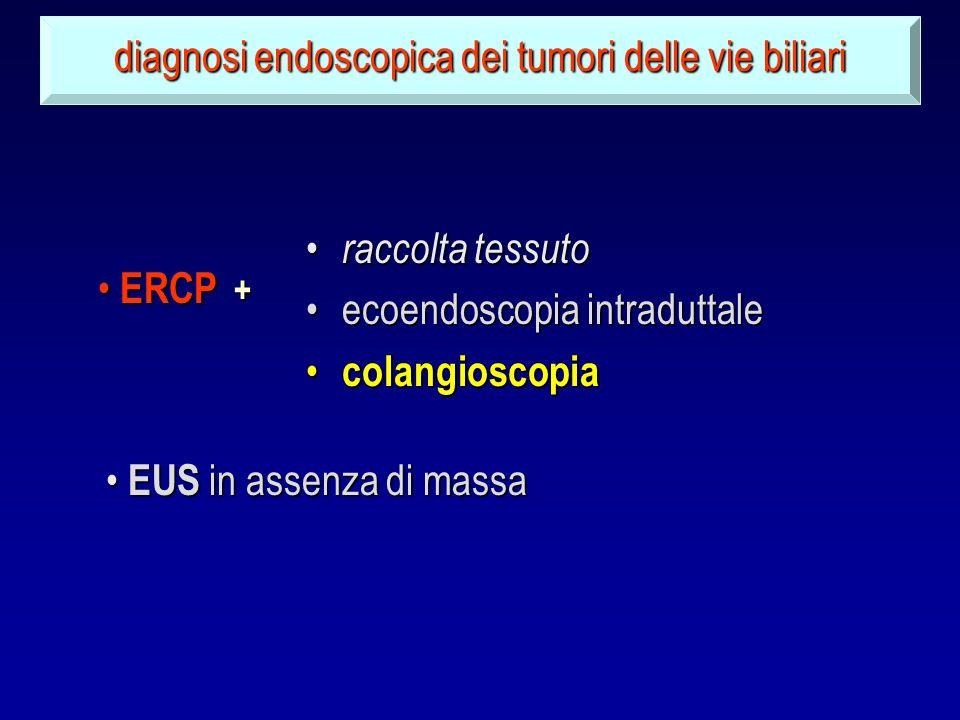 raccolta tessuto raccolta tessuto ecoendoscopia intraduttaleecoendoscopia intraduttale colangioscopia colangioscopia diagnosi endoscopica dei tumori d