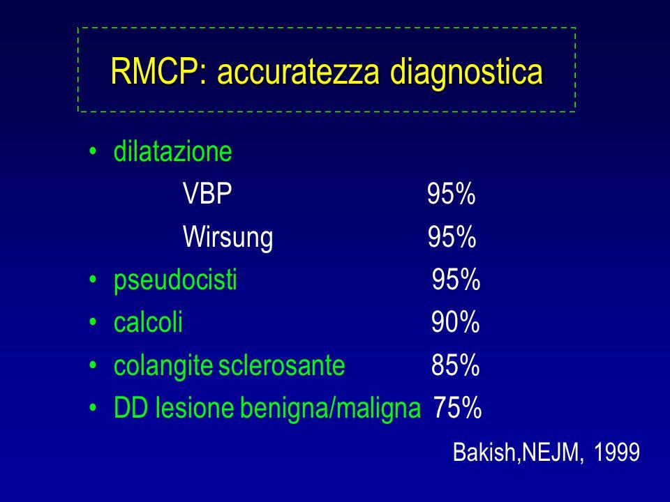 RMCP: accuratezza diagnostica dilatazione VBP 95% Wirsung 95% pseudocisti 95% calcoli 90% colangite sclerosante 85% DD lesione benigna/maligna 75% Bak