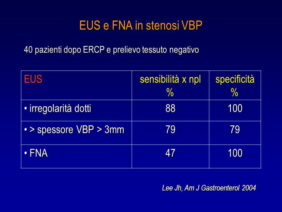 EUS e FNA in stenosi VBP EUSsensibilità x npl % specificità % irregolarità dotti irregolarità dotti88100 > spessore VBP > 3mm > spessore VBP > 3mm7979