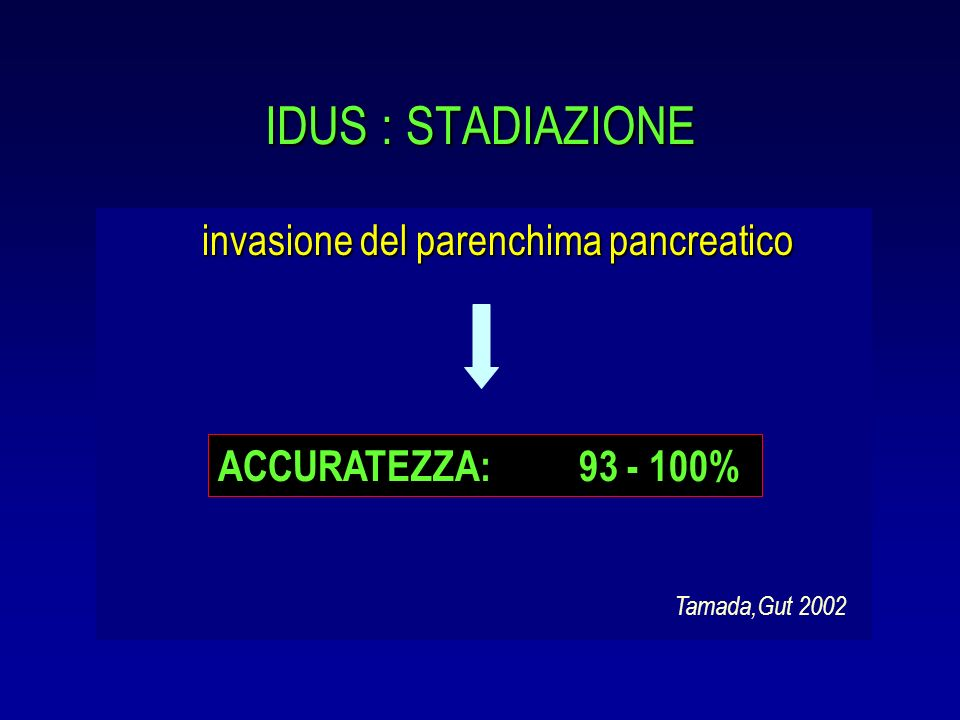 IDUS : STADIAZIONE invasione del parenchima pancreatico ACCURATEZZA: 93 - 100% Tamada,Gut 2002