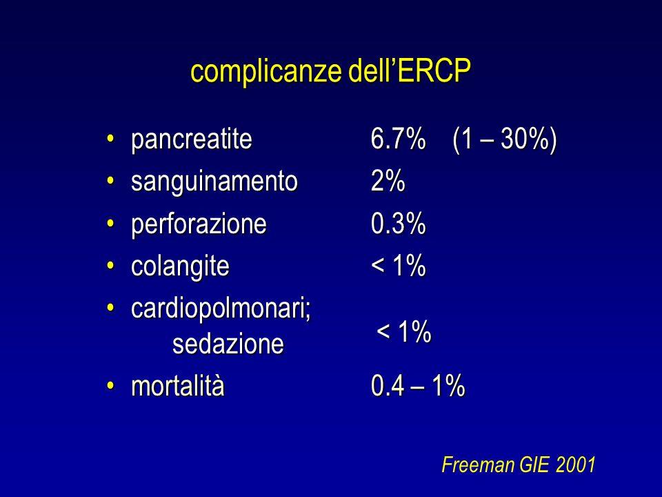 complicanze dellERCP pancreatite6.7% (1 – 30%)pancreatite6.7% (1 – 30%) sanguinamento2%sanguinamento2% perforazione0.3%perforazione0.3% colangite < 1%
