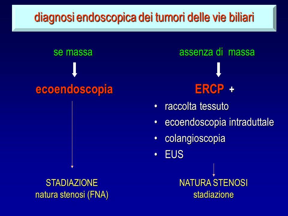 ecoendoscopia ERCP + raccolta tessutoraccolta tessuto ecoendoscopia intraduttaleecoendoscopia intraduttale colangioscopiacolangioscopia EUSEUS diagnos