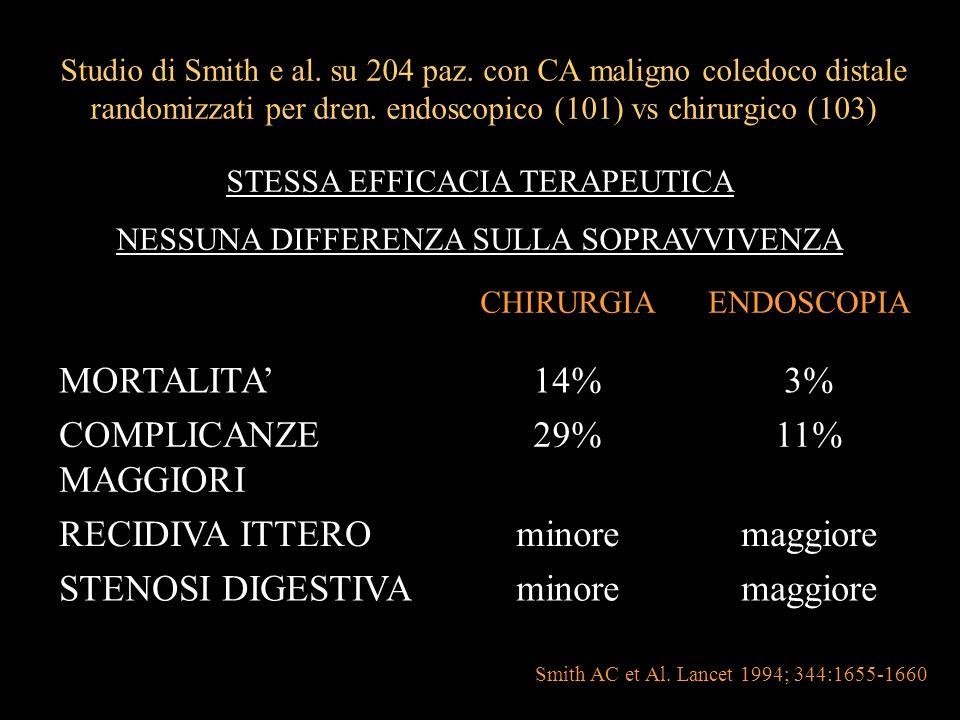 Studio di Smith e al. su 204 paz. con CA maligno coledoco distale randomizzati per dren. endoscopico (101) vs chirurgico (103) CHIRURGIAENDOSCOPIA MOR