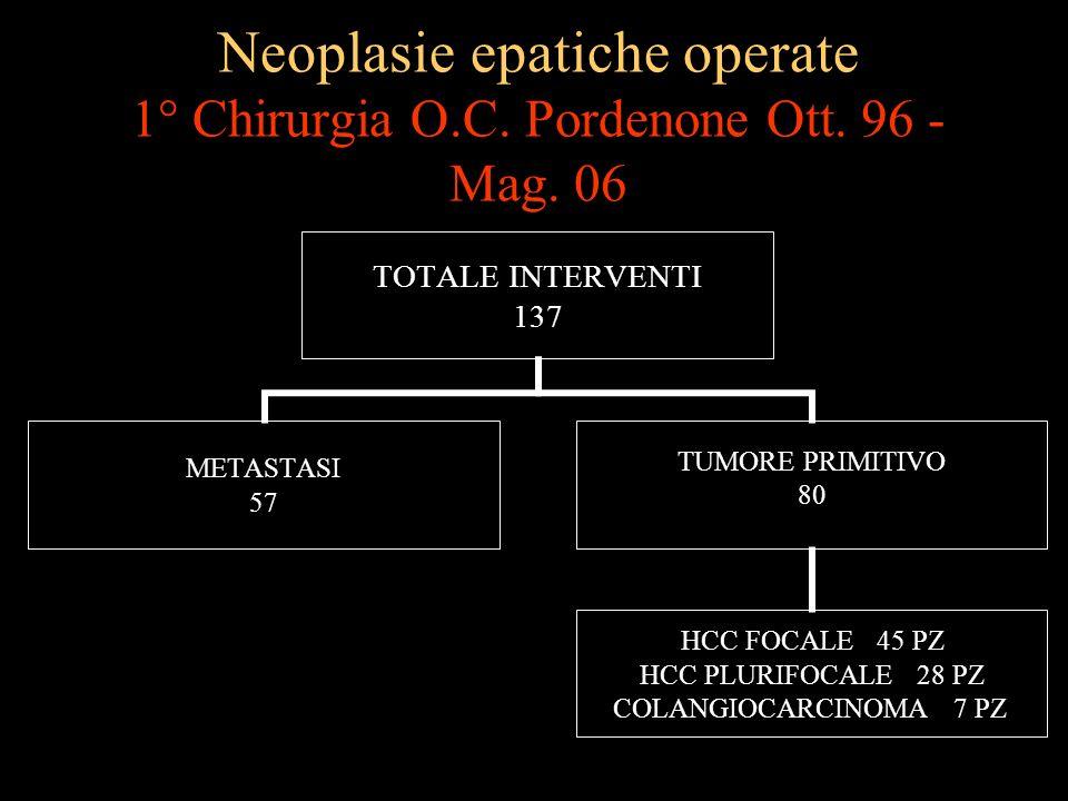 Neoplasie epatiche operate 1° Chirurgia O.C. Pordenone Ott. 96 - Mag. 06