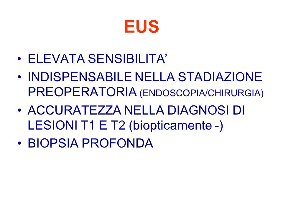EUS ELEVATA SENSIBILITA INDISPENSABILE NELLA STADIAZIONE PREOPERATORIA (ENDOSCOPIA/CHIRURGIA) ACCURATEZZA NELLA DIAGNOSI DI LESIONI T1 E T2 (biopticam