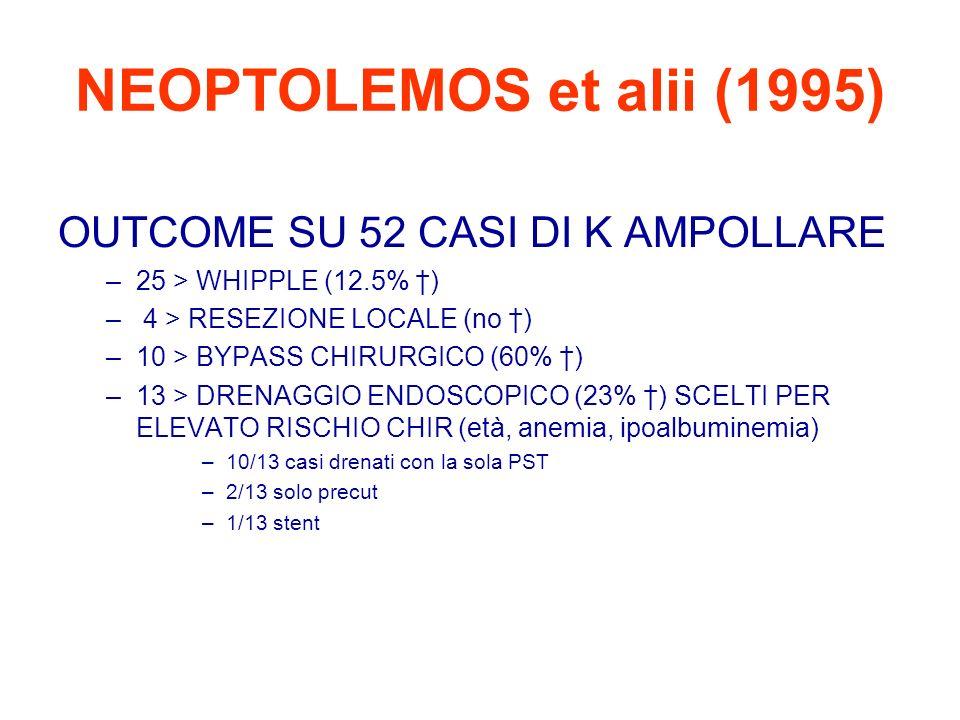 NEOPTOLEMOS et alii (1995) OUTCOME SU 52 CASI DI K AMPOLLARE –25 > WHIPPLE (12.5% ) – 4 > RESEZIONE LOCALE (no ) –10 > BYPASS CHIRURGICO (60% ) –13 >