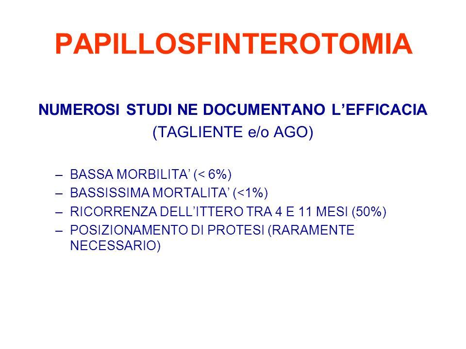 PAPILLOSFINTEROTOMIA NUMEROSI STUDI NE DOCUMENTANO LEFFICACIA (TAGLIENTE e/o AGO) –BASSA MORBILITA (< 6%) –BASSISSIMA MORTALITA (<1%) –RICORRENZA DELL