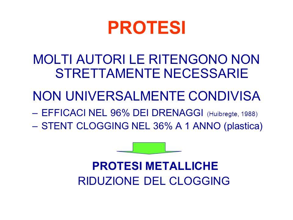 PROTESI MOLTI AUTORI LE RITENGONO NON STRETTAMENTE NECESSARIE NON UNIVERSALMENTE CONDIVISA –EFFICACI NEL 96% DEI DRENAGGI (Huibregte, 1988) –STENT CLO