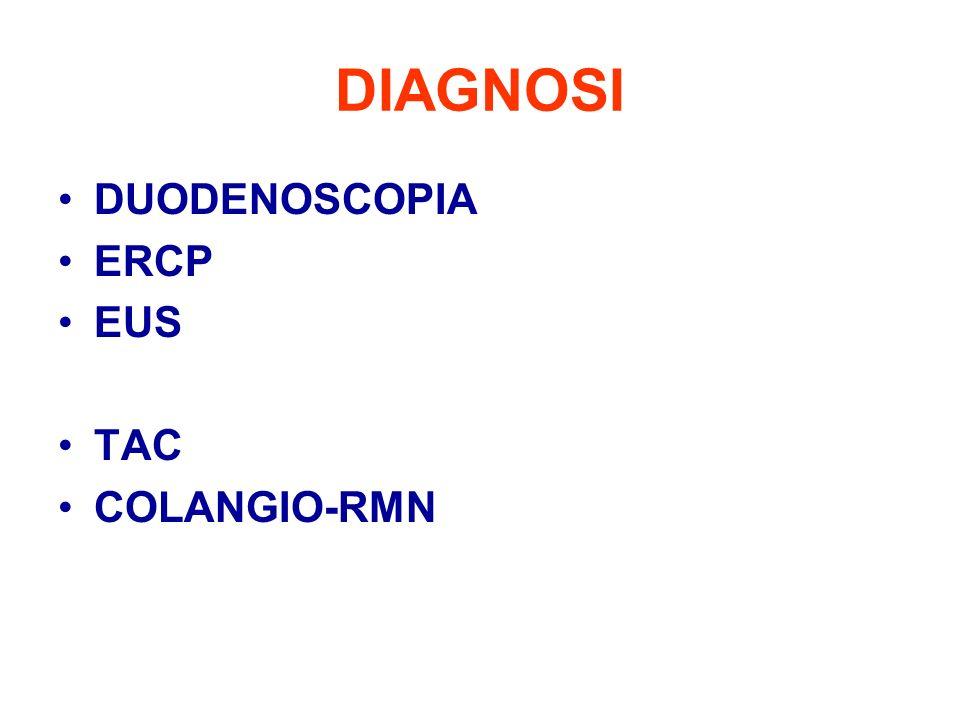 DIAGNOSI FACILE Storia clinica > ittero ingravescente Immagine endoscopica COMPLESSA Storia clinica > ittero alterno, calcolosi compresente Immagine endoscopica non univoca Istologia non dirimente LE BIOPSIE NON SEMPRE AIUTANO CAMPIONAMENTO DIFFICILE SPESSO TROPPO SUPERFICIALE MACROBIOPSIA CON ANSA RISCHI