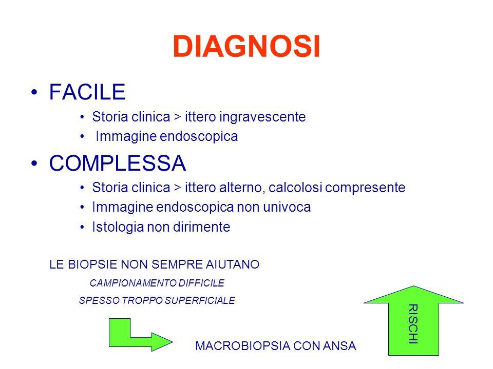 DIAGNOSI FACILE Storia clinica > ittero ingravescente Immagine endoscopica COMPLESSA Storia clinica > ittero alterno, calcolosi compresente Immagine e