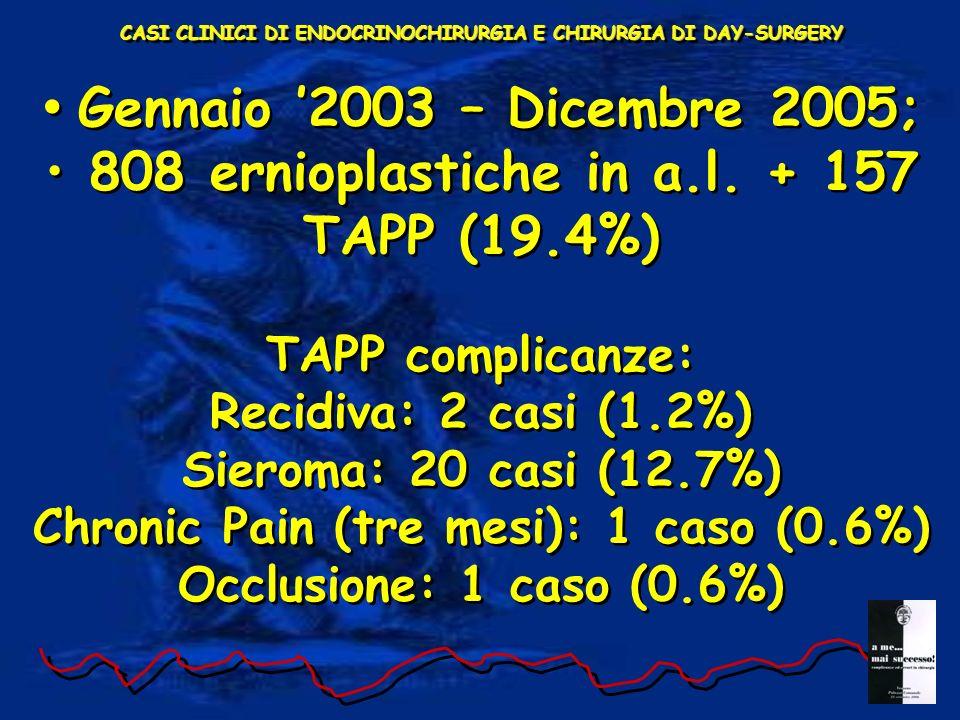 Gennaio 2003 – Dicembre 2005; 808 ernioplastiche in a.l. + 157 TAPP (19.4%) TAPP complicanze: Recidiva: 2 casi (1.2%) Sieroma: 20 casi (12.7%) Chronic