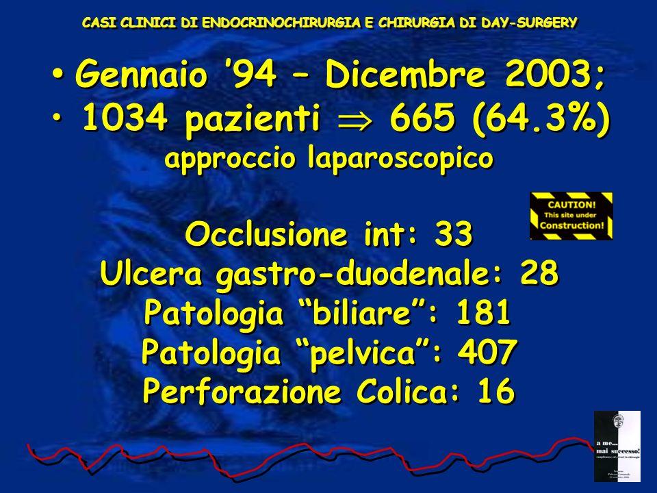 CASI CLINICI DI ENDOCRINOCHIRURGIA E CHIRURGIA DI DAY-SURGERY Gennaio 94 – Dicembre 2003; 1034 pazienti 665 (64.3%) approccio laparoscopico Occlusione