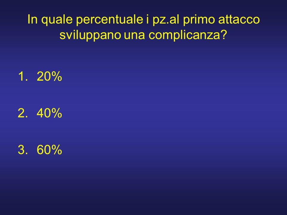 In quale percentuale i pz.al primo attacco sviluppano una complicanza? 1.20% 2.40% 3.60%