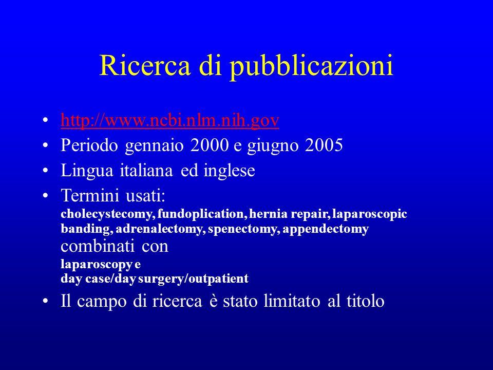 Risultati numero pubblicazioni che documentano la fattibilità di esecuzione in DS di seguenti interventi CVL21 Fundoplicazio4 Ernia2 Bandaggio gastrico1 Surrenalectomia2 Splenectomia1 Appendicectomia2