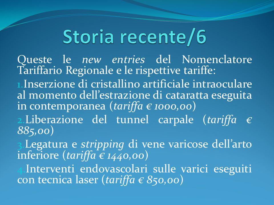 Queste le new entries del Nomenclatore Tariffario Regionale e le rispettive tariffe: 1. Inserzione di cristallino artificiale intraoculare al momento