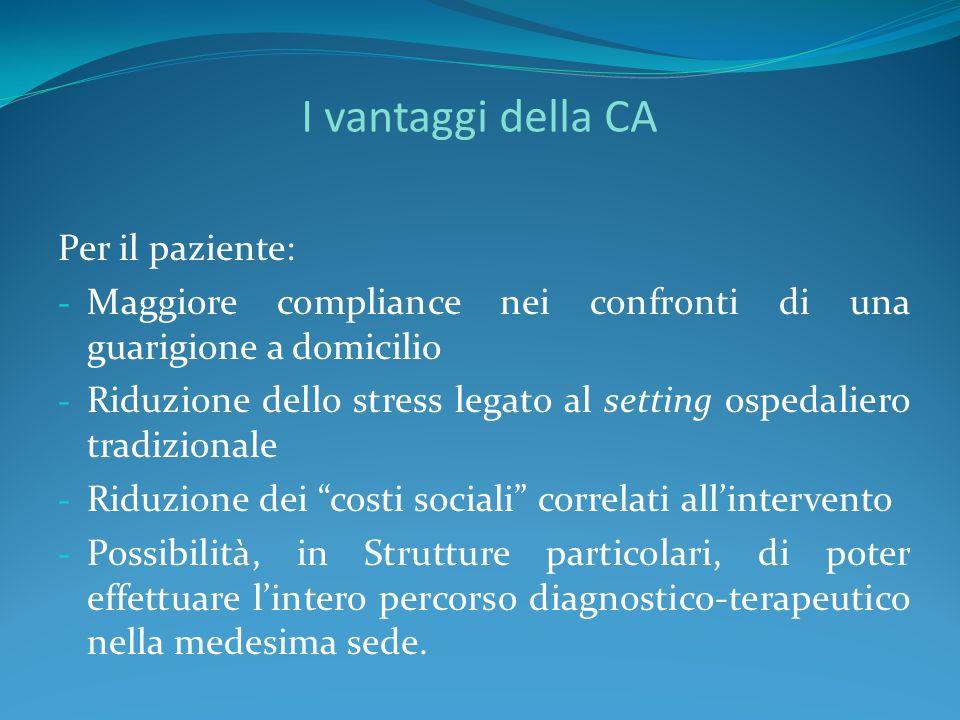 I vantaggi della CA Per il paziente: - Maggiore compliance nei confronti di una guarigione a domicilio - Riduzione dello stress legato al setting ospe