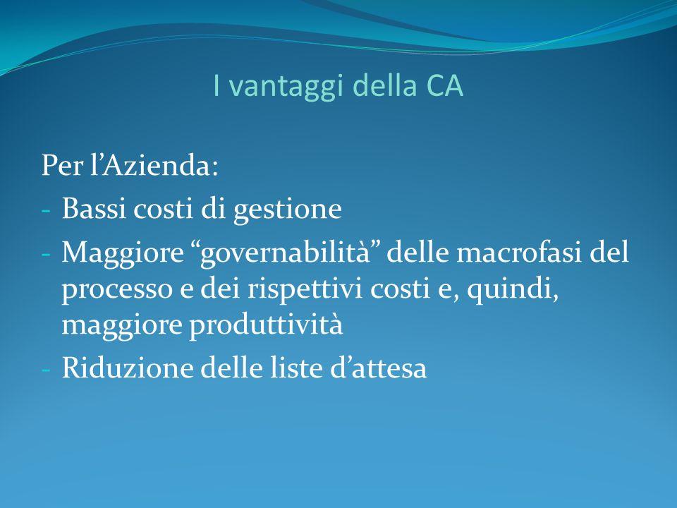 Per lAzienda: - Bassi costi di gestione - Maggiore governabilità delle macrofasi del processo e dei rispettivi costi e, quindi, maggiore produttività