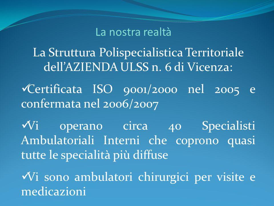 La nostra realtà La Struttura Polispecialistica Territoriale dellAZIENDA ULSS n. 6 di Vicenza: Certificata ISO 9001/2000 nel 2005 e confermata nel 200