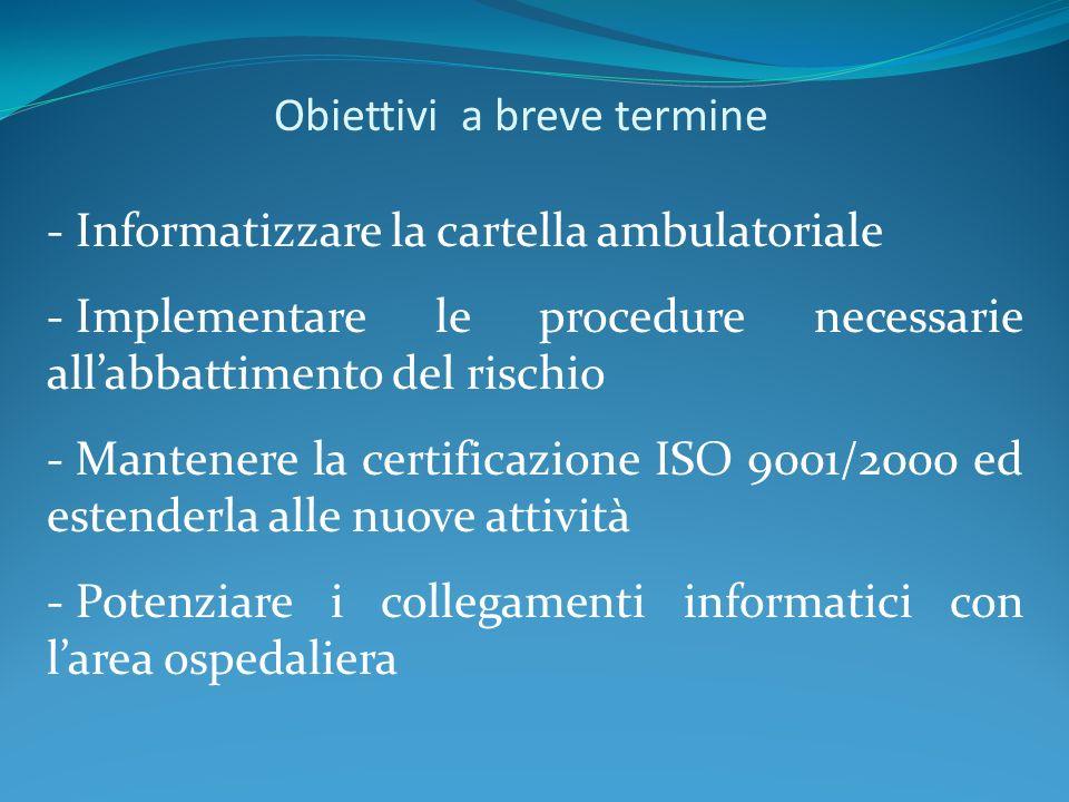 Obiettivi a breve termine - Informatizzare la cartella ambulatoriale - Implementare le procedure necessarie allabbattimento del rischio - Mantenere la