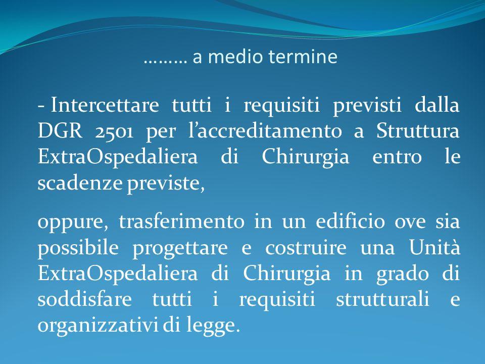 ……… a medio termine - Intercettare tutti i requisiti previsti dalla DGR 2501 per laccreditamento a Struttura ExtraOspedaliera di Chirurgia entro le sc