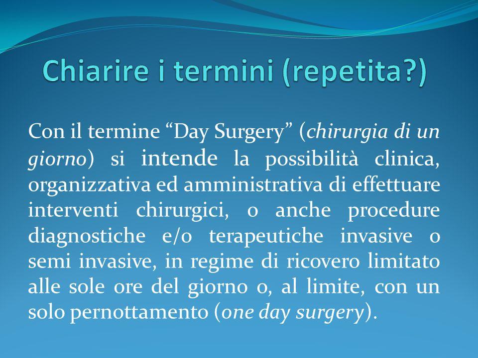 Con il termine Day Surgery (chirurgia di un giorno) si intende la possibilità clinica, organizzativa ed amministrativa di effettuare interventi chirur