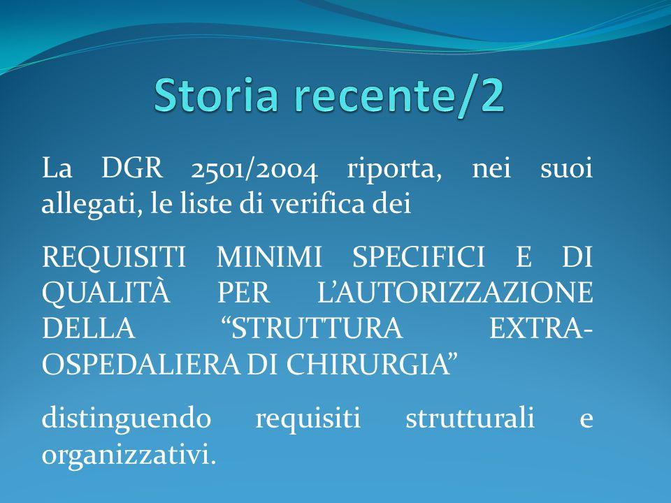 La DGR 2501/2004 riporta, nei suoi allegati, le liste di verifica dei REQUISITI MINIMI SPECIFICI E DI QUALITÀ PER LAUTORIZZAZIONE DELLA STRUTTURA EXTR