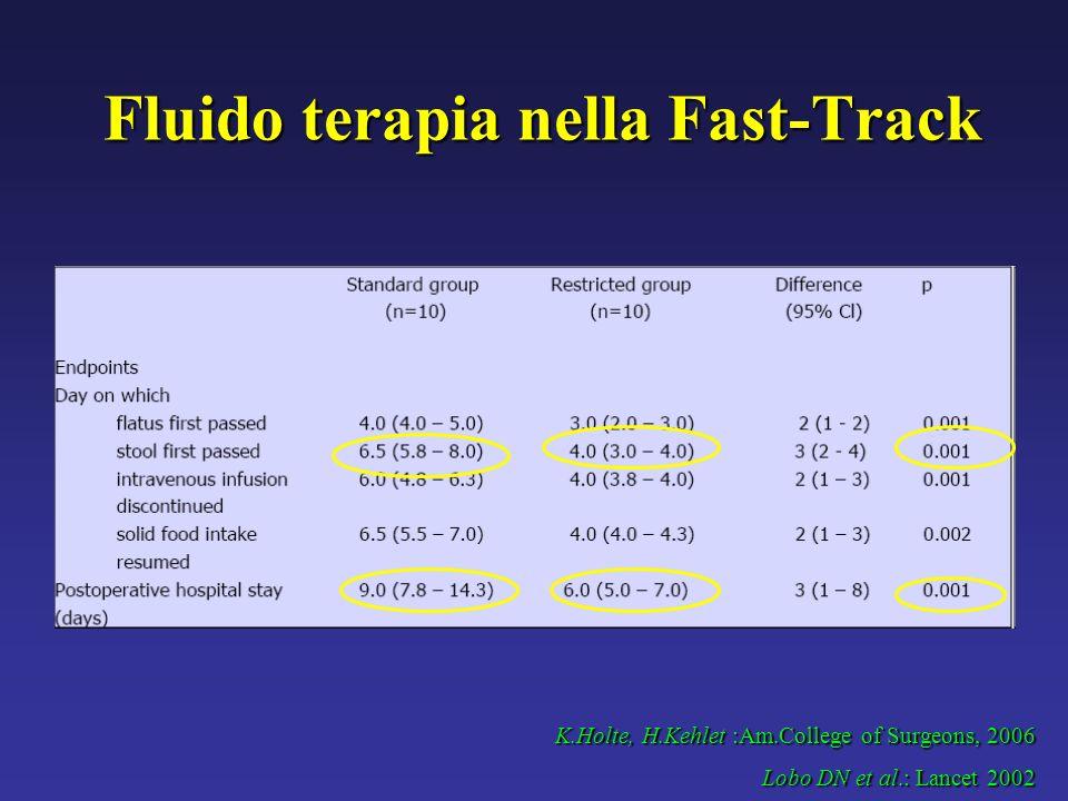Fluido terapia nella Fast-Track K.Holte, H.Kehlet :Am.College of Surgeons, 2006 Lobo DN et al.: Lancet 2002