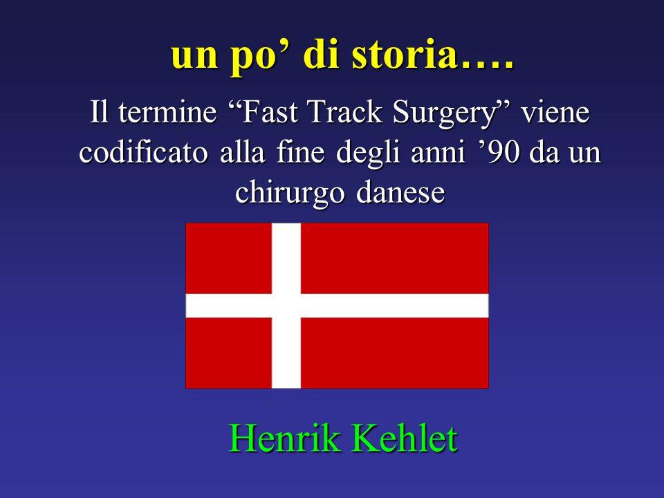 un po di storia …. Il termine Fast Track Surgery viene codificato alla fine degli anni 90 da un chirurgo danese Henrik Kehlet
