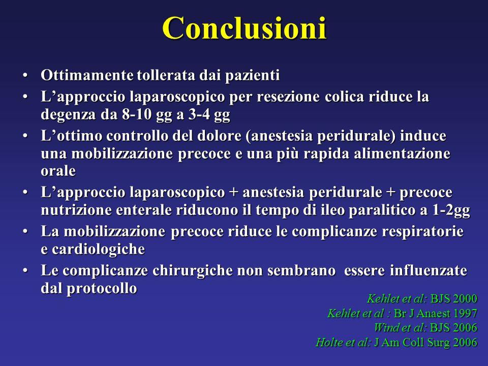 Conclusioni Ottimamente tollerata dai pazientiOttimamente tollerata dai pazienti Lapproccio laparoscopico per resezione colica riduce la degenza da 8-