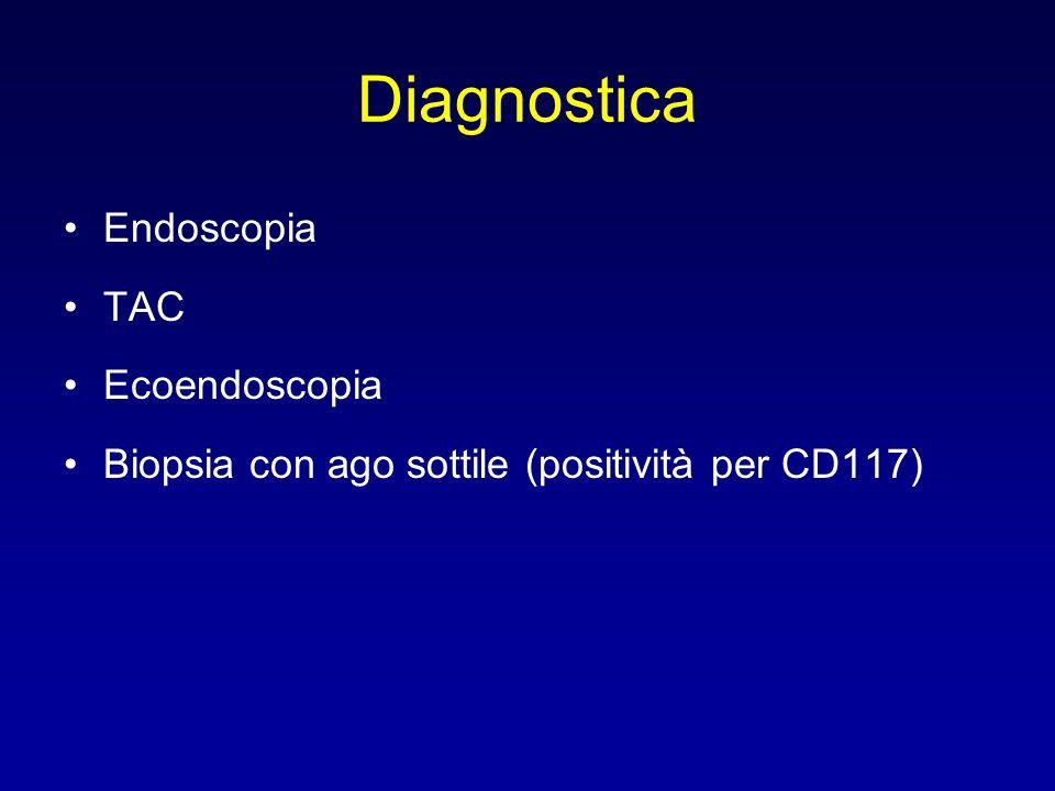 Diagnostica Endoscopia TAC Ecoendoscopia Biopsia con ago sottile (positività per CD117)