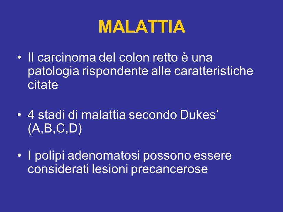 MALATTIA Il carcinoma del colon retto è una patologia rispondente alle caratteristiche citate 4 stadi di malattia secondo Dukes (A,B,C,D) I polipi adenomatosi possono essere considerati lesioni precancerose