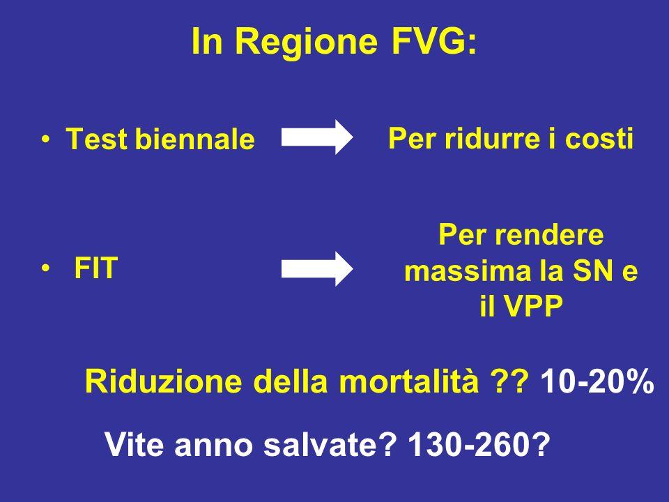 In Regione FVG: Test biennale FIT Per ridurre i costi Riduzione della mortalità ?? 10-20% Per rendere massima la SN e il VPP Vite anno salvate? 130-26