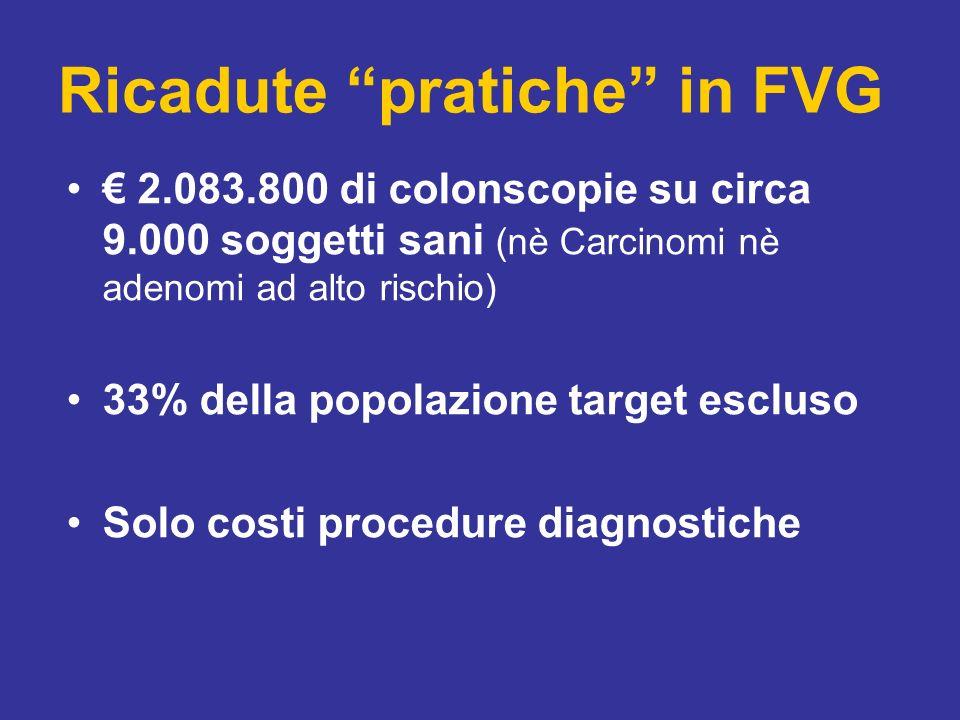 Ricadute pratiche in FVG 2.083.800 di colonscopie su circa 9.000 soggetti sani (nè Carcinomi nè adenomi ad alto rischio) 33% della popolazione target