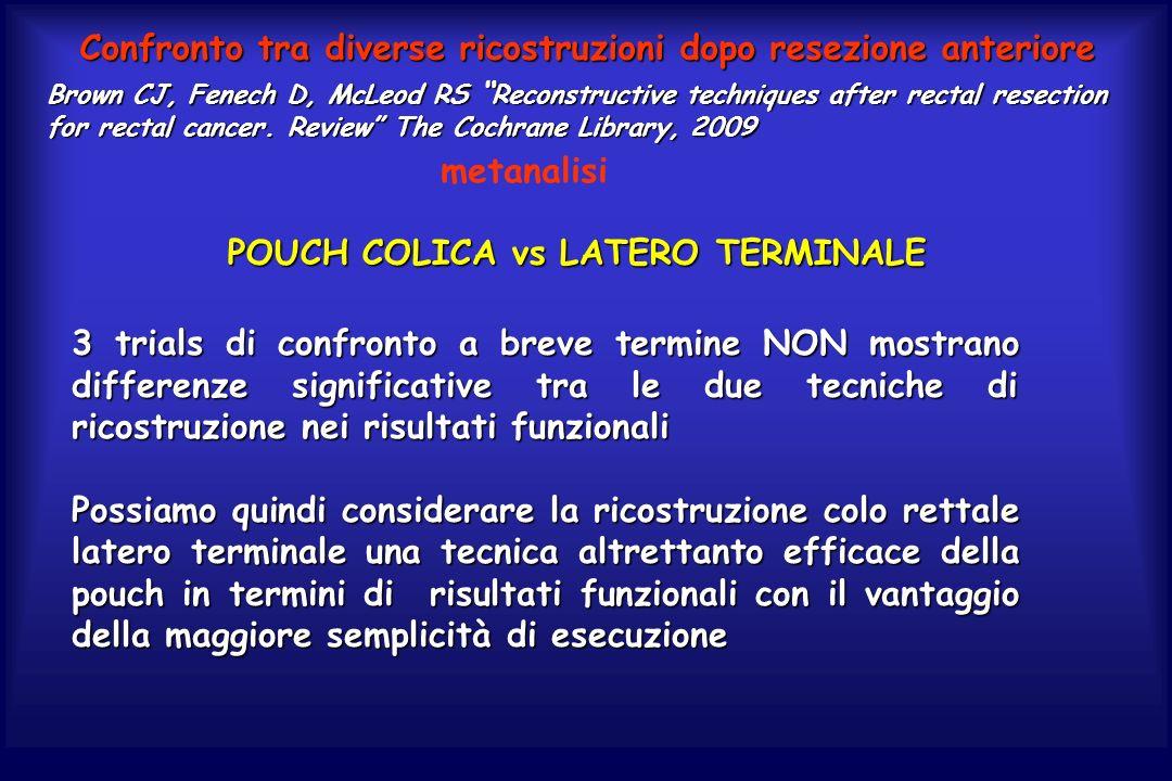 POUCH COLICA vs LATERO TERMINALE 3 trials di confronto a breve termine NON mostrano differenze significative tra le due tecniche di ricostruzione nei